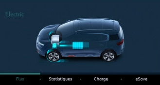 MODE ELECTRIC